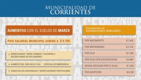 Cobran municipales con aumentos y adicionales