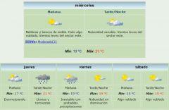 Rige alerta por tormentas para Corrientes y otras cinco provincias