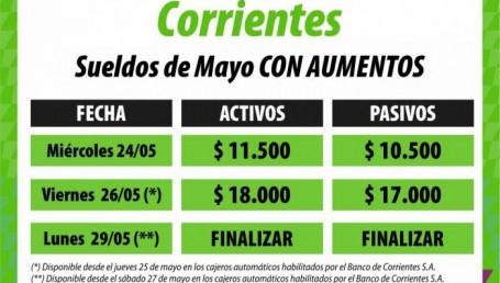 Hacienda definió montos de pago de sueldos de mayo