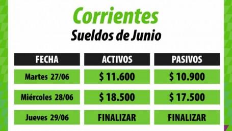 Provincia paga sueldos y completa inversión salarial de $2.400 millones en junio